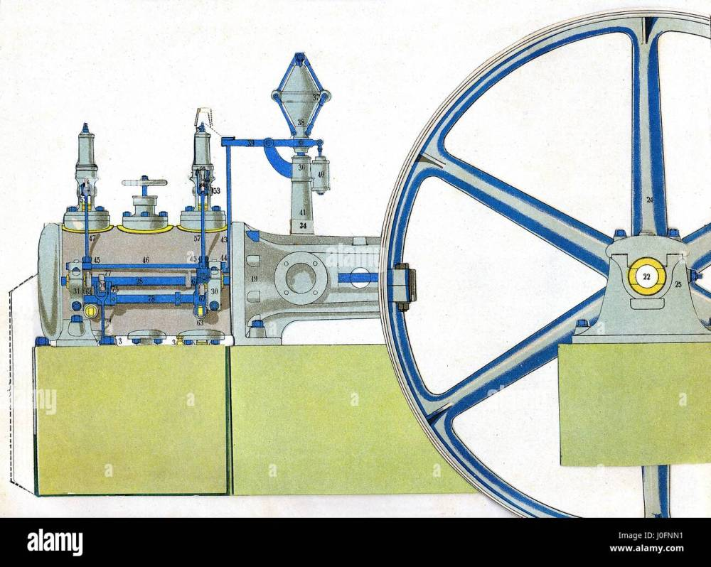 medium resolution of single cylinder steam engine paper model c1908 stock image