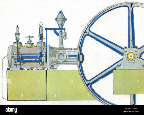 small resolution of single cylinder steam engine paper model c1908 stock image