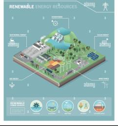 green power production and renewable energy resources hydropower geothermal power bio energy  [ 1147 x 1390 Pixel ]
