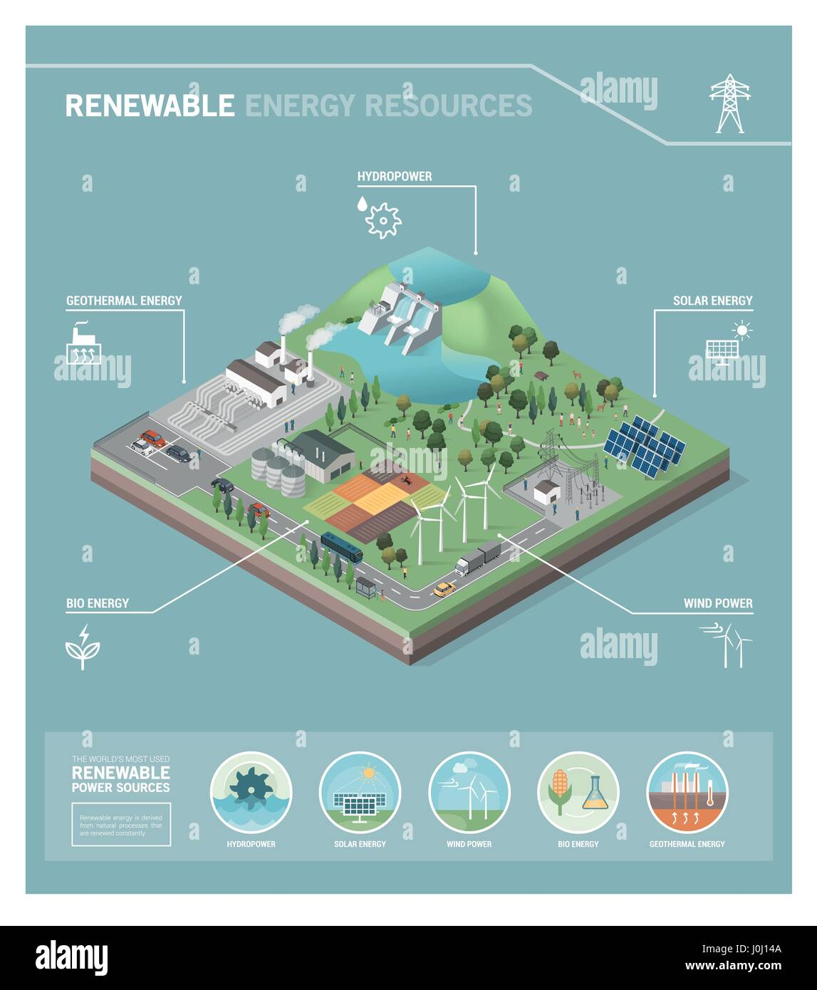 hight resolution of green power production and renewable energy resources hydropower geothermal power bio energy