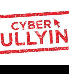 cyber bullying graphic with victim and troll stock image [ 1300 x 730 Pixel ]