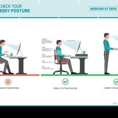 Proper Posture Desk Chair Covers Wedding Venue Correct Sitting At Ergonomics Advices For