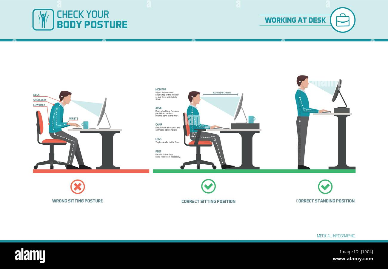proper chair posture at computer kids king correct sitting desk ergonomics advices for