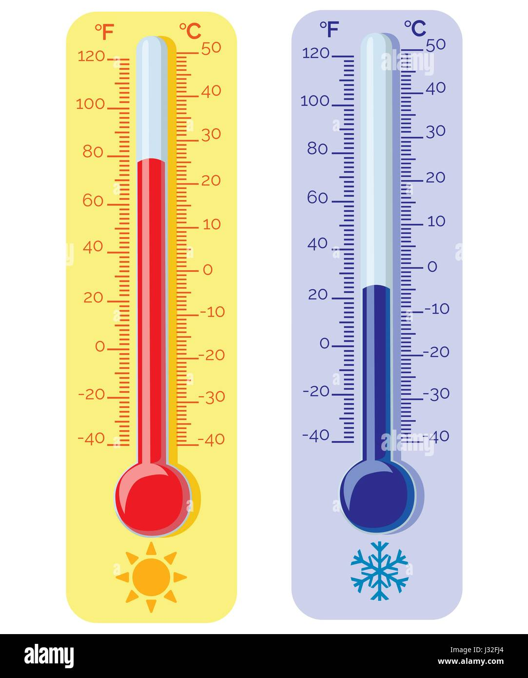 Thermometer Equipment Showing Hot Or Cold Weather Celsius