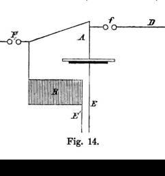de elektrische kraft hertz f 14 stock image [ 1300 x 963 Pixel ]