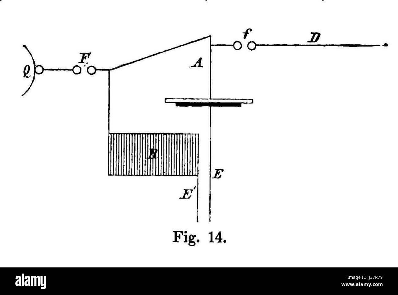 hight resolution of de elektrische kraft hertz f 14 stock image
