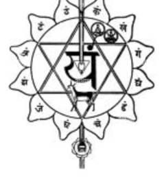 hindu diagram of heart chakra [ 1129 x 1390 Pixel ]