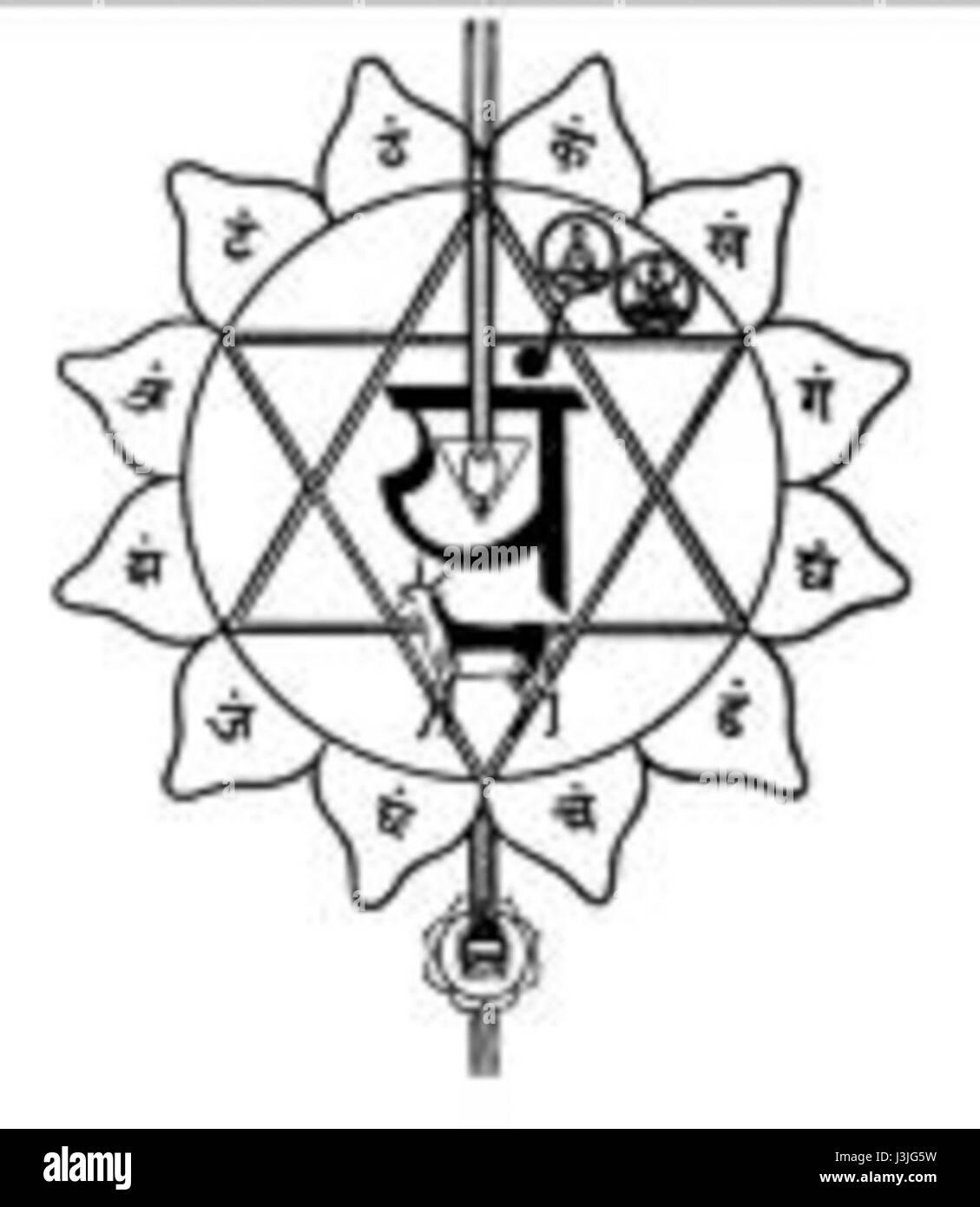 hight resolution of hindu diagram of heart chakra