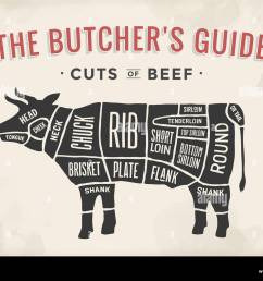 cut of beef set poster butcher diagram and scheme cow vintage typographic hand [ 1300 x 1026 Pixel ]