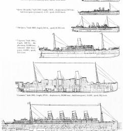 the steam turbine 1911 fig 40 diagram showing growth in the size of turbine propelled merchant ships [ 1027 x 1390 Pixel ]