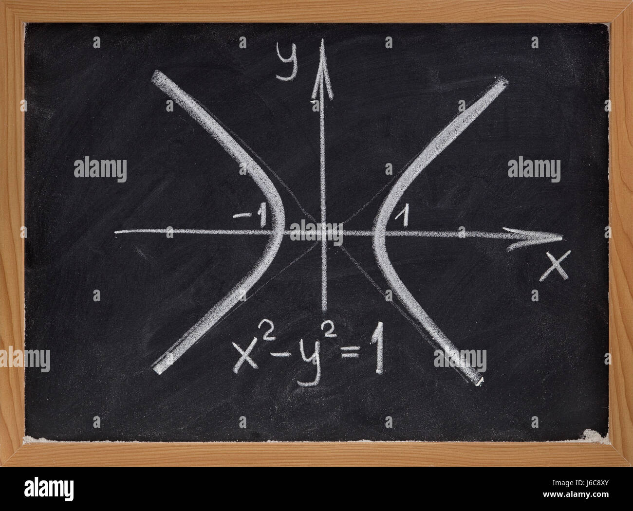 conic sections diagram wiring for 3 gang 1 way light switch hyperbola stock photos and images alamy