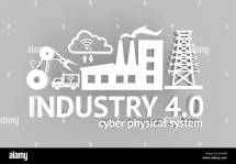 Industrial 4.0 Cyber Physical Systems Concept Icon Of