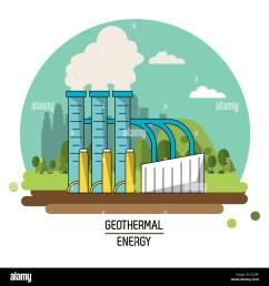 color landscape image geothermal energy production plant stock vector [ 1300 x 1390 Pixel ]