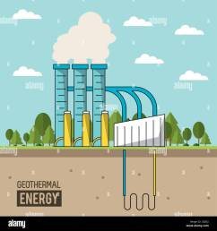 coloful background geothermal energy production plant with forest stock vector [ 1300 x 1390 Pixel ]