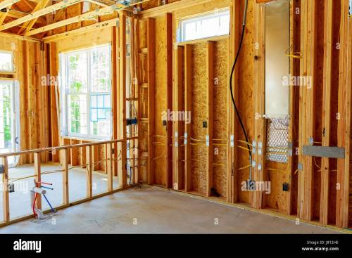 small resolution of the frame building or a house with basic electrical wiring stock wiring steel frame house the
