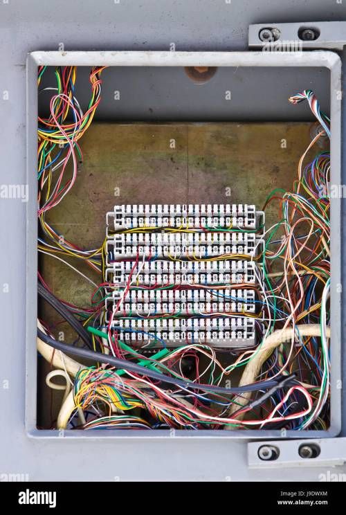 small resolution of telephone phone communication cable technology box boxes current