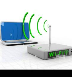 home wireless network diagram stock photos u0026 home wireless networkhome wifi network internet via router [ 1300 x 925 Pixel ]