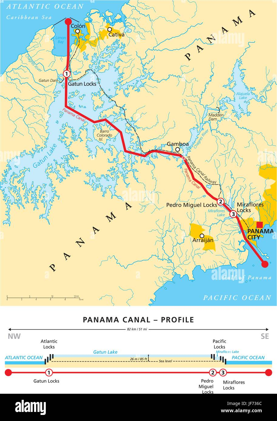 Panama Canal On World Map : panama, canal, world, Profile,, Channel,, Panama,, Canal,, Shipping,, Atlas,, Stock, Vector, Image, Alamy