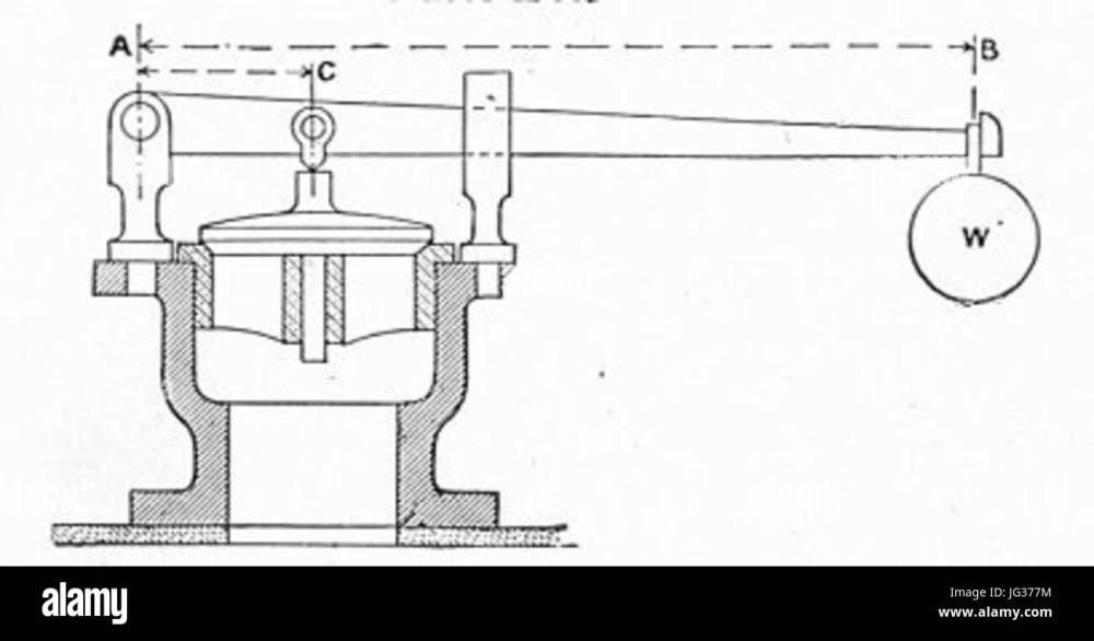 medium resolution of lever safety valve 28heat engines 191329
