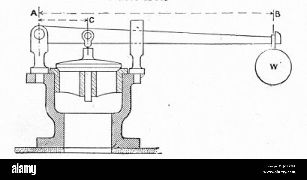 hight resolution of lever safety valve 28heat engines 191329