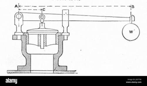 small resolution of lever safety valve 28heat engines 191329