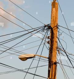electrical wiring on power pole in cuba stock image [ 863 x 1390 Pixel ]
