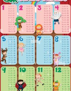 Times tables chart with kids in costume background illustration also rh alamy