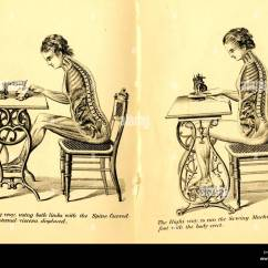 Posture Chair Sitting Stand Lean Book Showing An Illustration Of A Woman At And Using Sewing Machine With Both The Wrong Way Right To Sit Illustrated