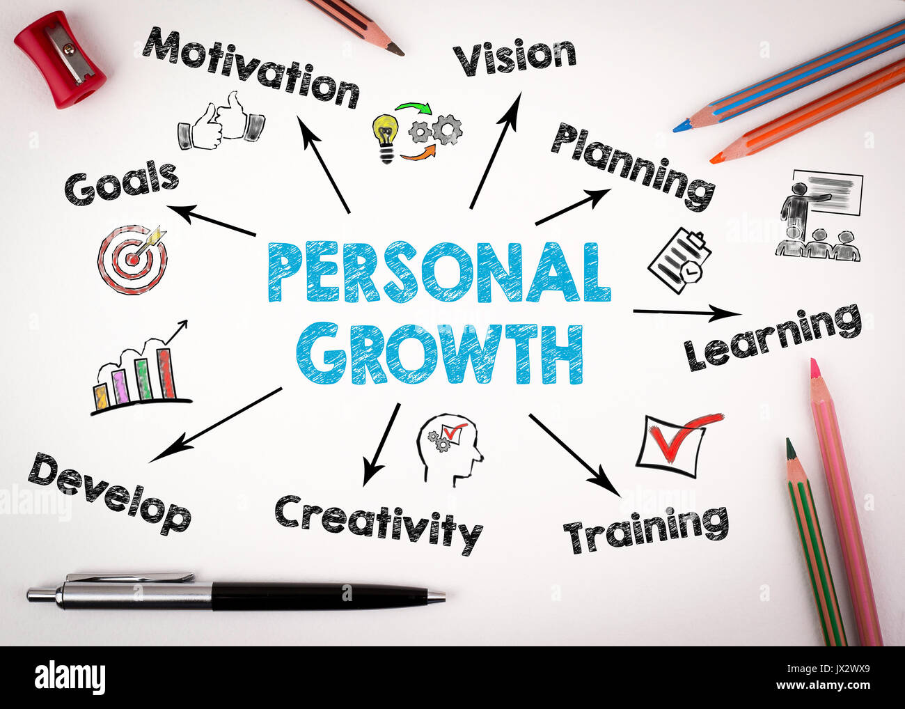 Personal Growth Concept Chart With Keywords And Icons On