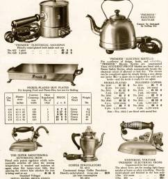 products from the harrod s catalogue electrical department household items with a flexible wire and wall plug date 1929 [ 1015 x 1390 Pixel ]