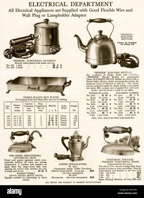 small resolution of products from the harrod s catalogue electrical department household items with a flexible wire and wall plug date 1929