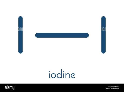 small resolution of iodine i2 molecule solutions of elemental iodine are used as
