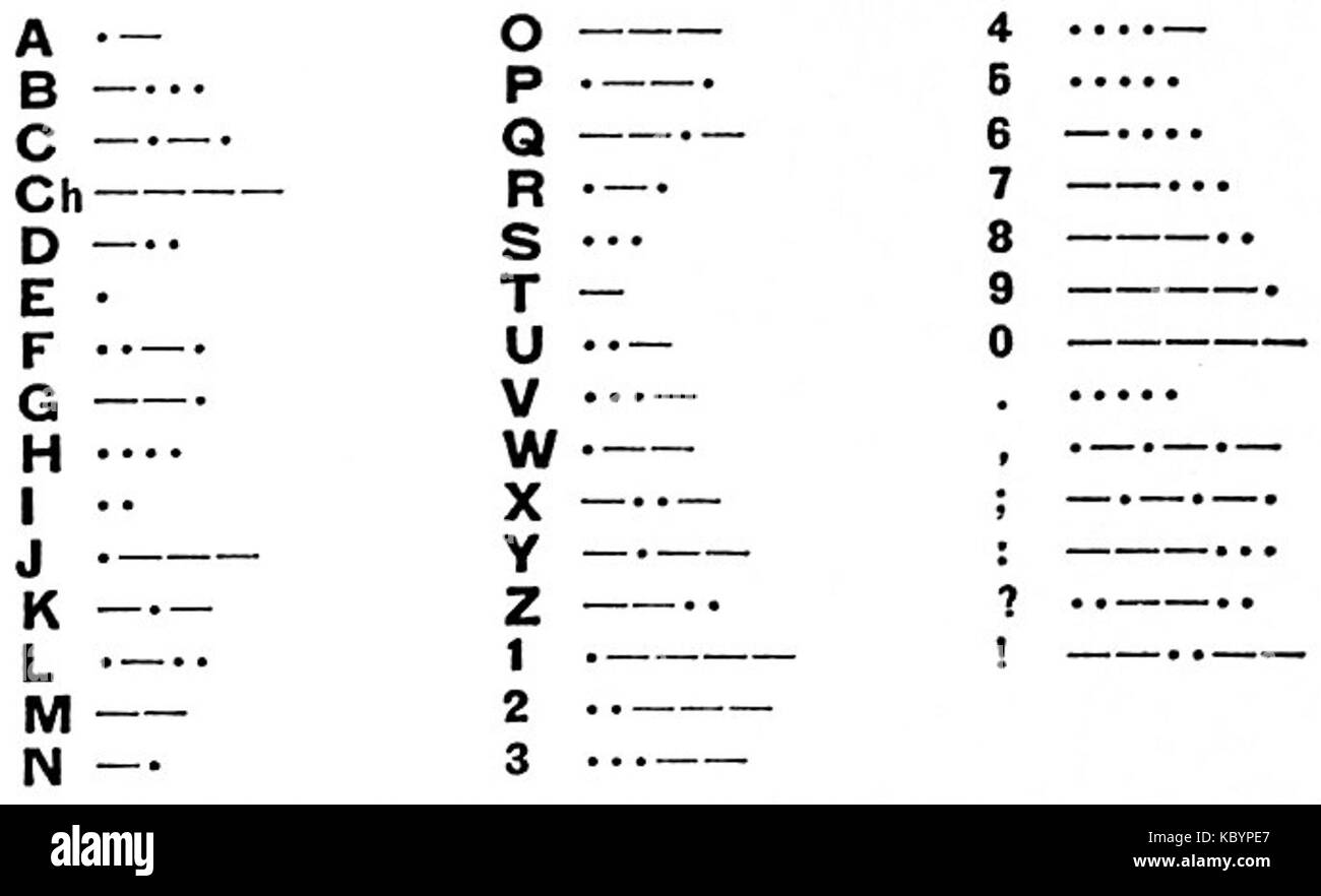 Morse Code Black And White Stock Photos Amp Images