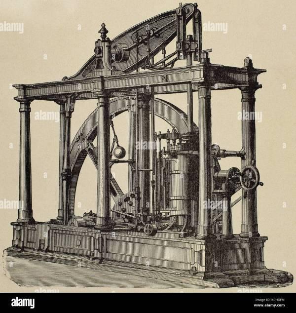 Watt Steam Engine Stock &