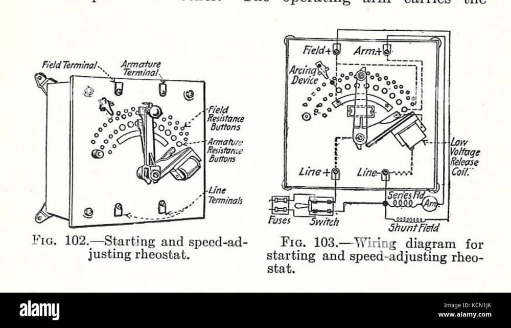 medium resolution of electrical machinery 1917 starter rheostat stock image