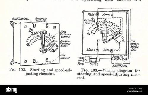small resolution of electrical machinery 1917 starter rheostat stock image