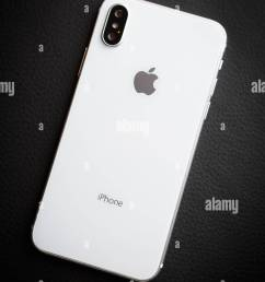 new iphone x model close up modern iphone 10 smart phone model trendy mobile device white apple iphone mobile phone with big screen and dual camera [ 875 x 1390 Pixel ]