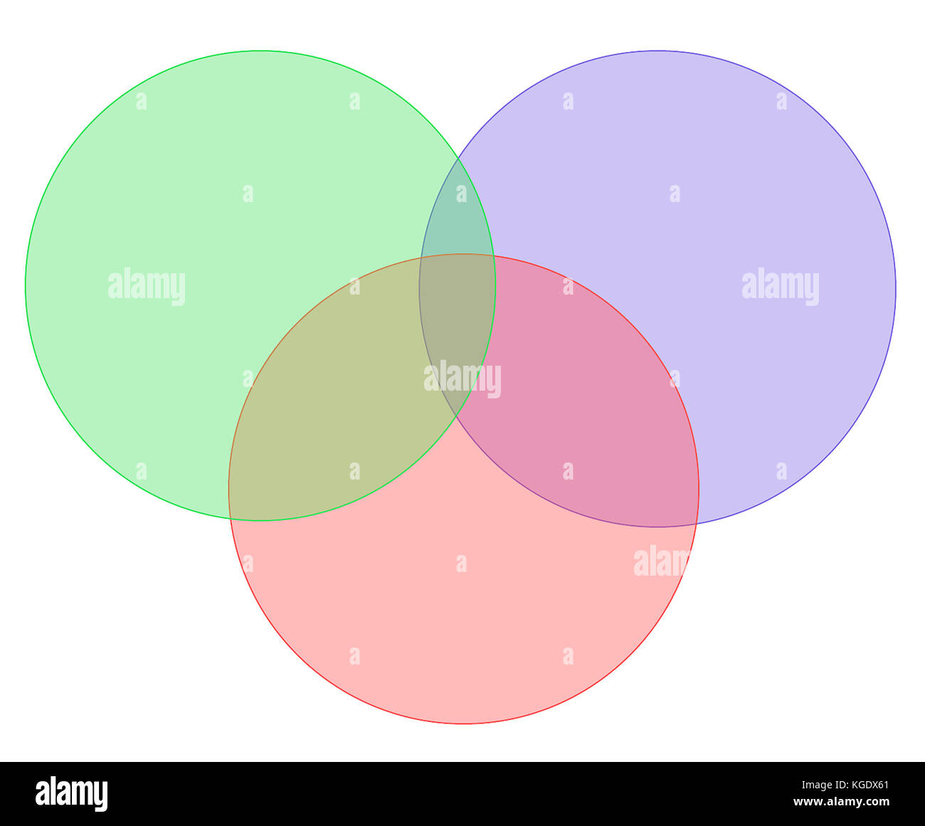 hight resolution of 3 colored venn diagram on white background