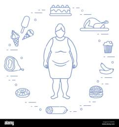 fat woman with unhealthy lifestyle symbols around her harmful eating habits design for banner and print  [ 1300 x 1390 Pixel ]