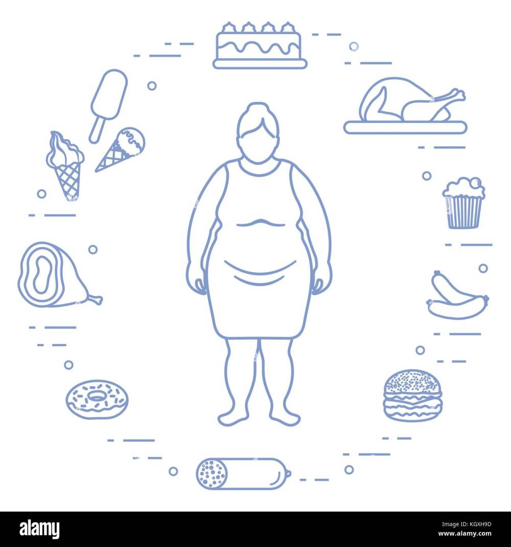 medium resolution of fat woman with unhealthy lifestyle symbols around her harmful eating habits design for banner and print