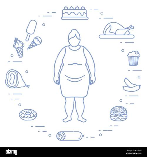 small resolution of fat woman with unhealthy lifestyle symbols around her harmful eating habits design for banner and print