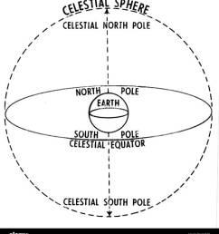 celestial sphere psf stock image [ 1194 x 1390 Pixel ]