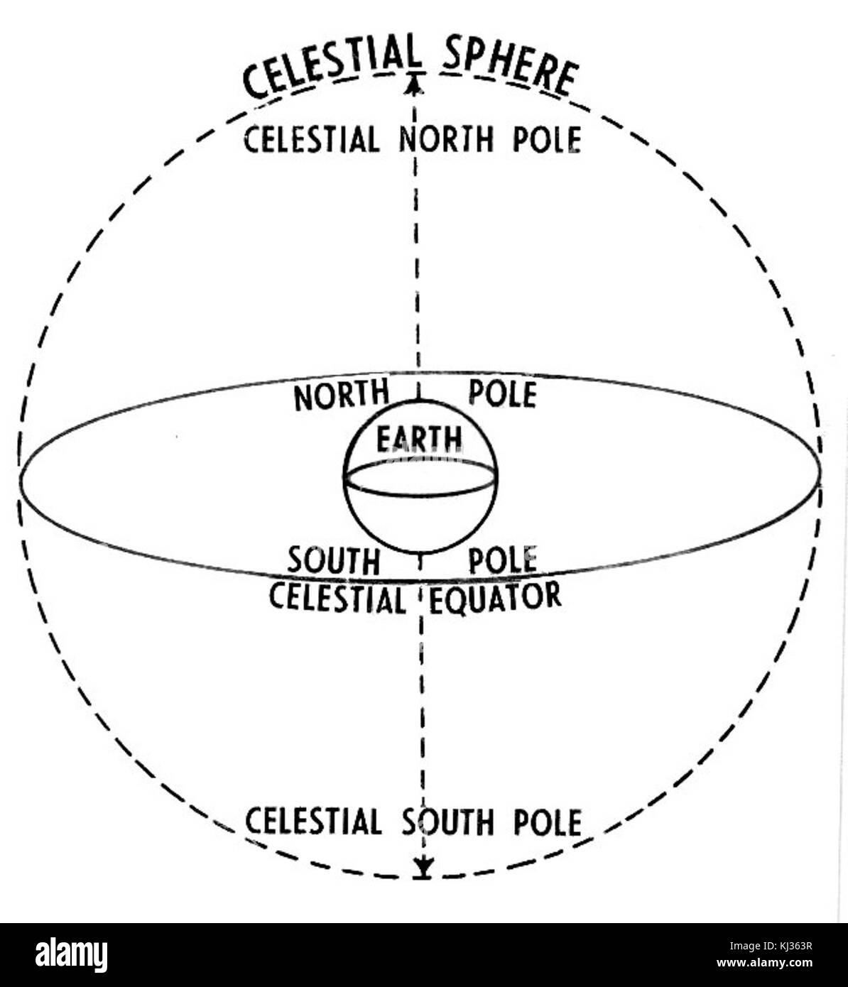 hight resolution of celestial sphere psf stock image