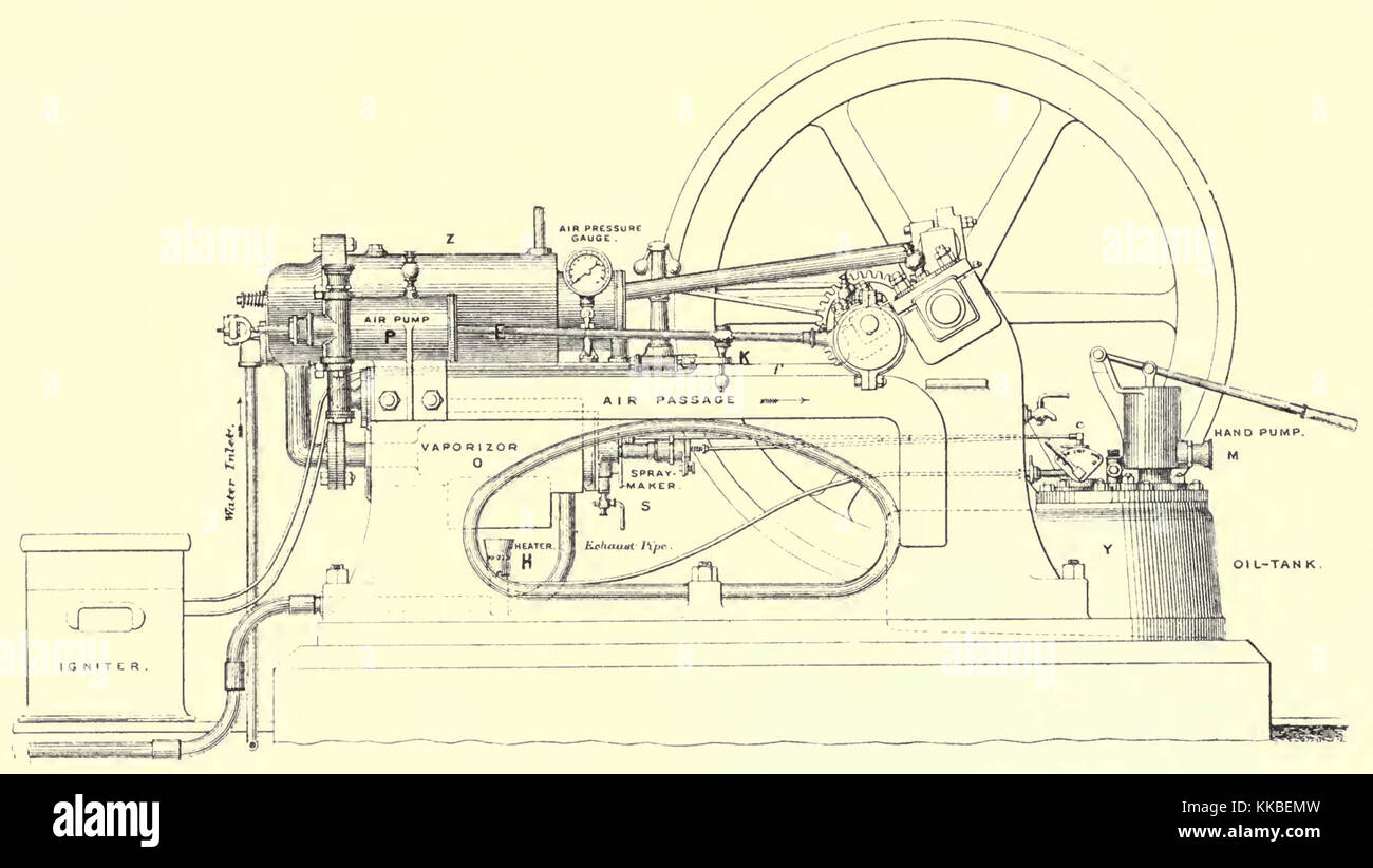hight resolution of diagram of priestman oil engine from the steam engine and gas anddiagram of priestman oil engine