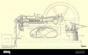 Steam Engine Diagram Stock Photos & Steam Engine Diagram