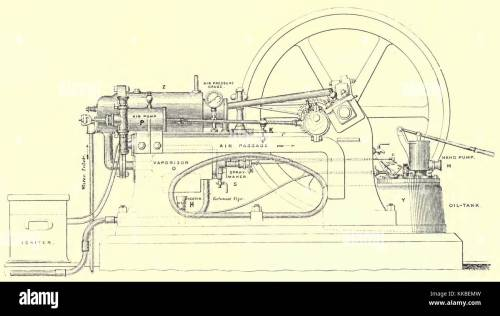 small resolution of diagram of priestman oil engine from the steam engine and gas anddiagram of priestman oil engine