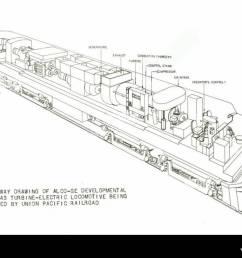 alco ge union pacific gas turbine locomotive diagram [ 1300 x 1004 Pixel ]