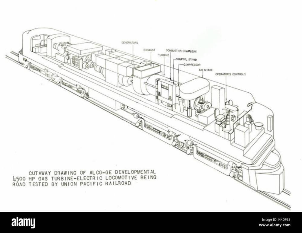 medium resolution of alco ge union pacific gas turbine locomotive diagram