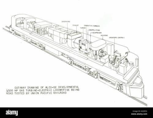 small resolution of alco ge union pacific gas turbine locomotive diagram