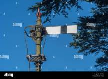 Railway Semaphore Stop Signal In Stock &